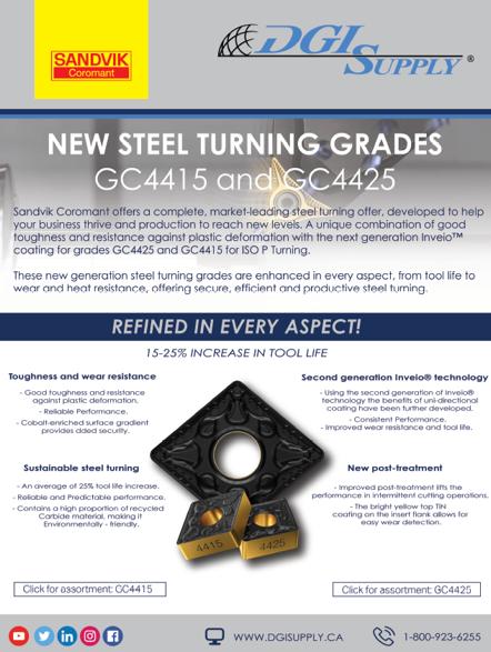 Sandvik Coromant New Steel Turning Grades 4415 & 4425