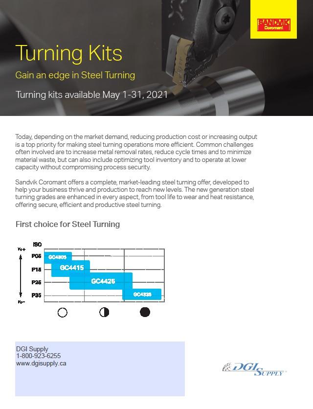 Sandvik Coromant Turning Kits