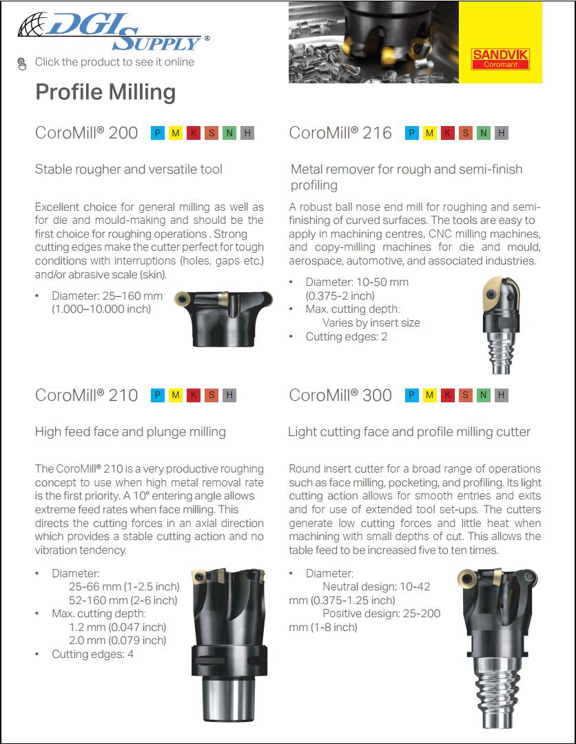 Sandvik Profile Milling - Flyer DGI Branded