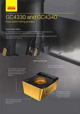 Sandvik Grade GC4330 GC4340